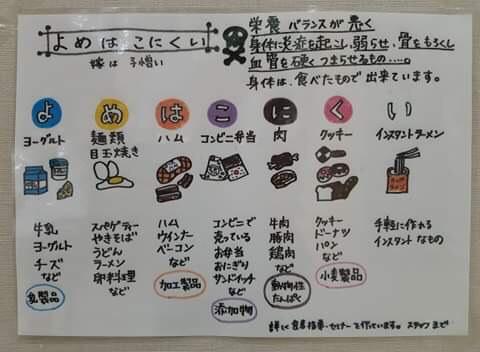 「よめはこにくい」村松歯科医院内ポスター(歯の健康のために避けたい食材)